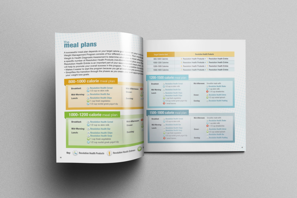 ResolutionHealthBrochure4